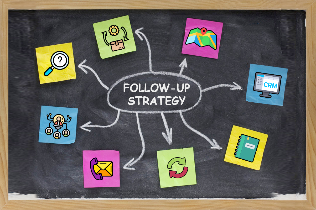 8 Steps to a Highly Effective Follow-Up Strategy